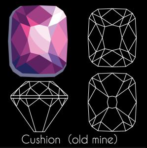 Sell a Cushion Cut Diamond